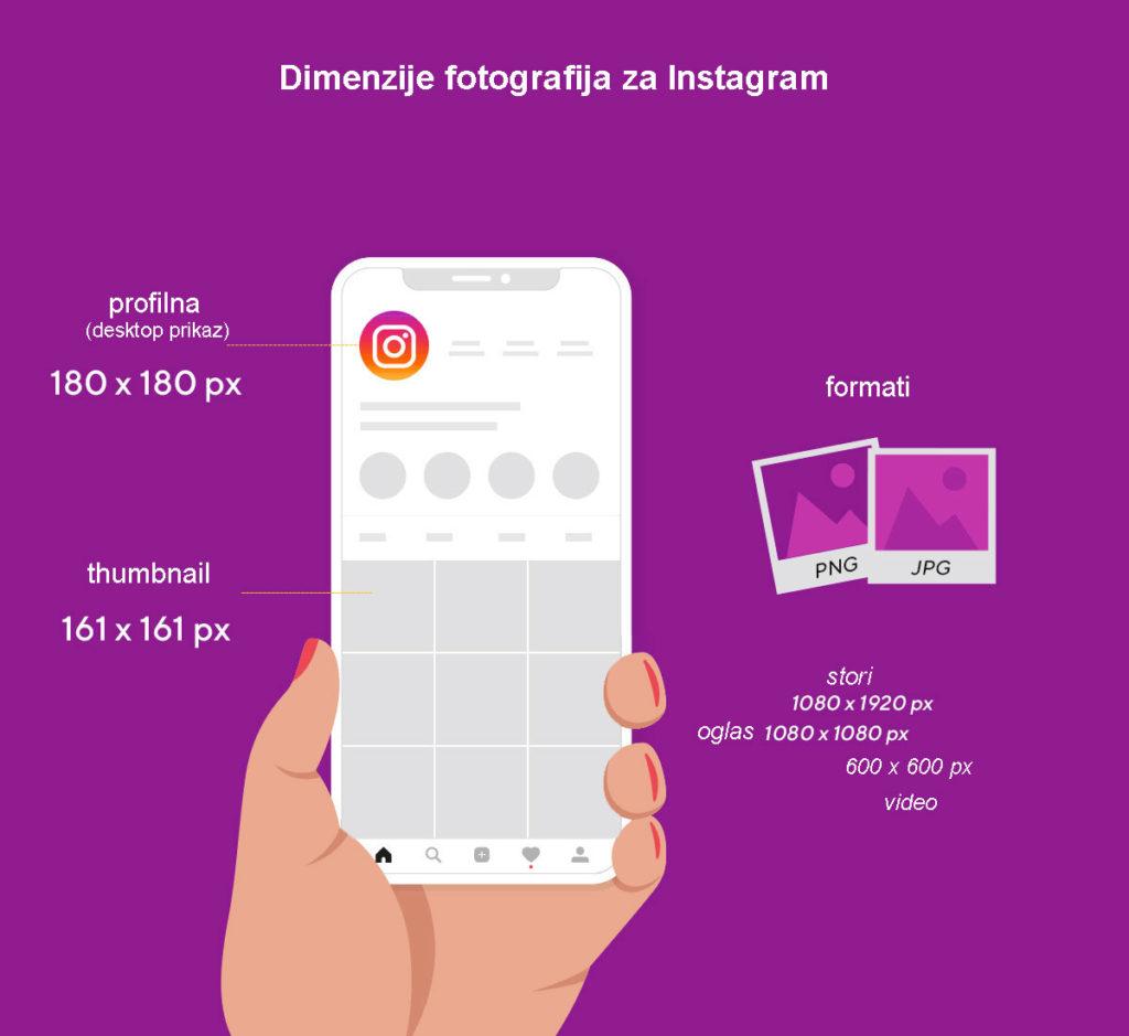 dimenzije fotografija za Instagram