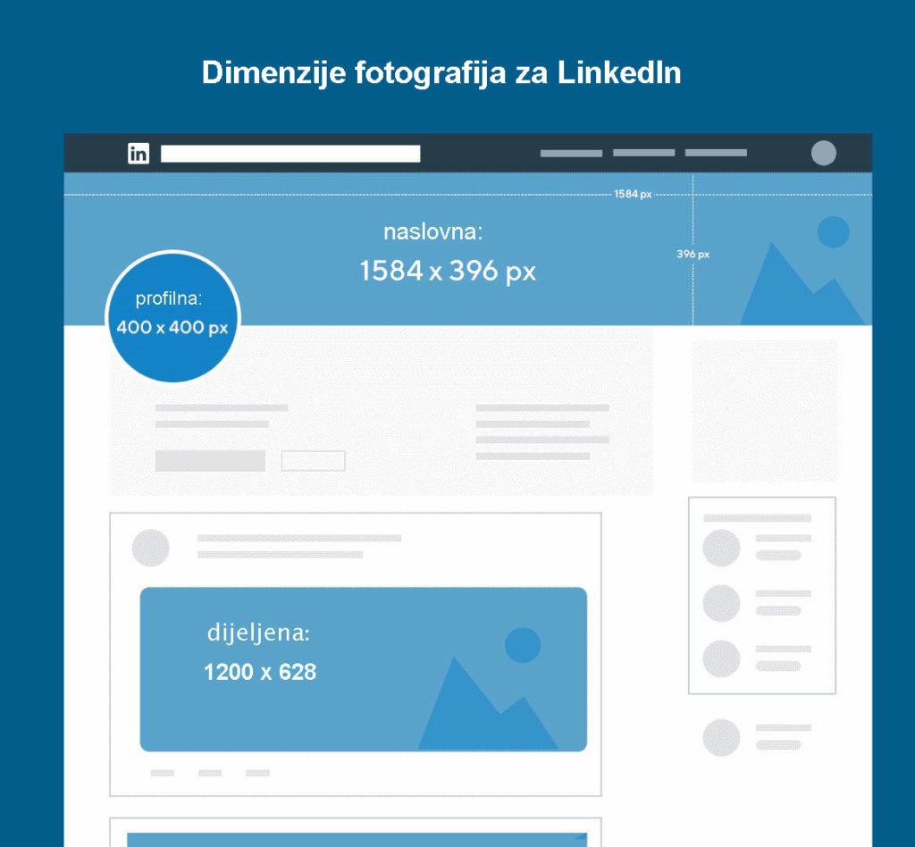dimenzije fotografija za LinkedIn